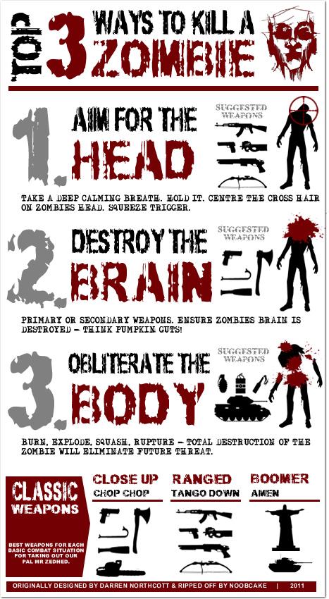 zombie apocalypse survival guide pdf download