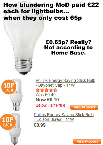MOD pay £22 for lightbulbs - Stupid stupid people.