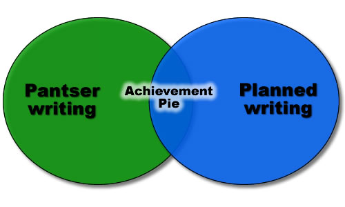 writingplan