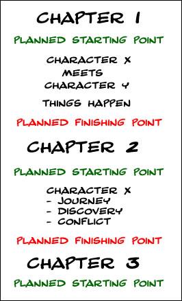 chapterplan